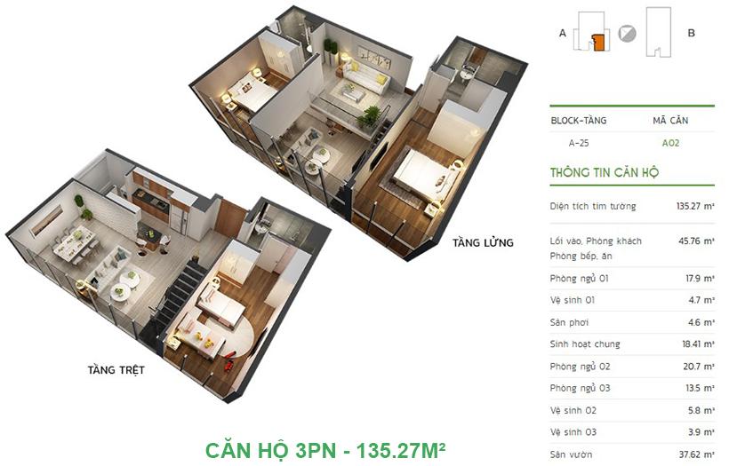 thiết kế căn hộ LuxGarden Quận 7