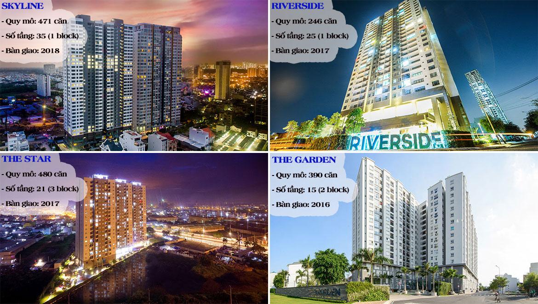 Chủ đầu tư dự án căn hộ condotel The Sóng Vũng Tàu Đường Thi Sách chủ đầu tư An Gia Investment