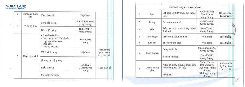 Nội thất dự án căn hộ chung cư Saigon Asiana Quận 6 Đường Nguyễn Văn Luông chủ đầu tư Gotec Land