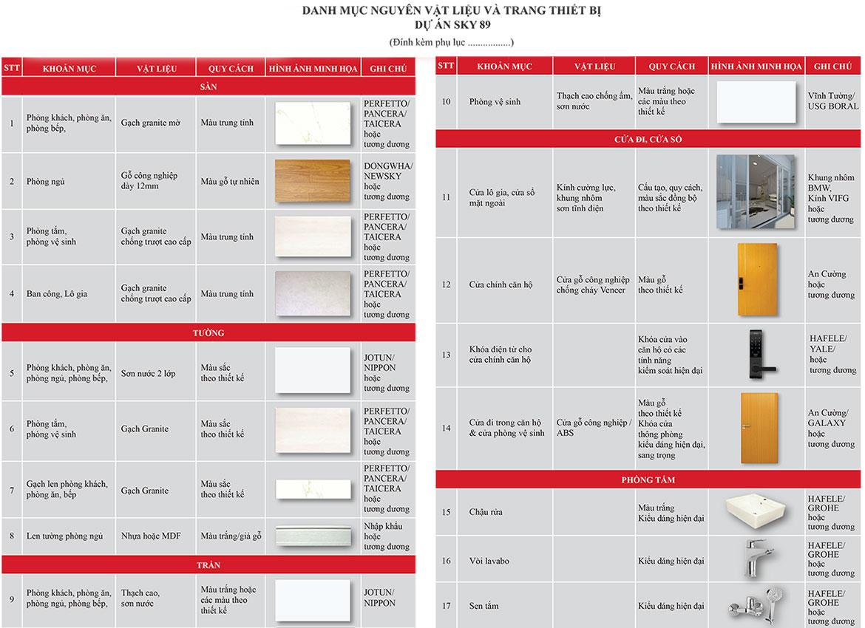 Nội thất dự án căn hộ chung cư Sky 89 Quận 7 Đường Hoàng Quốc Việt chủ đầu tư An Gia