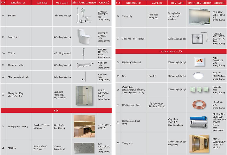 Nội thất dự án căn hộ chung cư Signial Quận 7 Đường Hoàng Quốc Việt chủ đầu tư An Gia