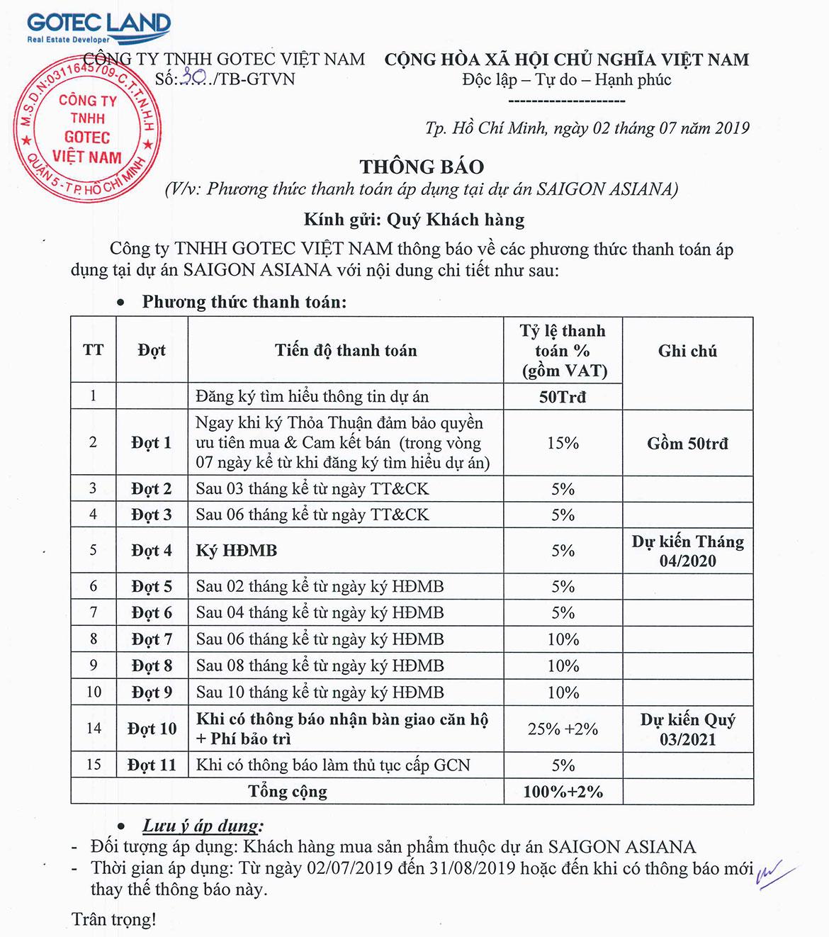 Phương thức thanh toán dự án căn hộ chung cư Saigon Asiana Quận 6 Đường Nguyễn Văn Luông chủ đầu tư Gotec Land