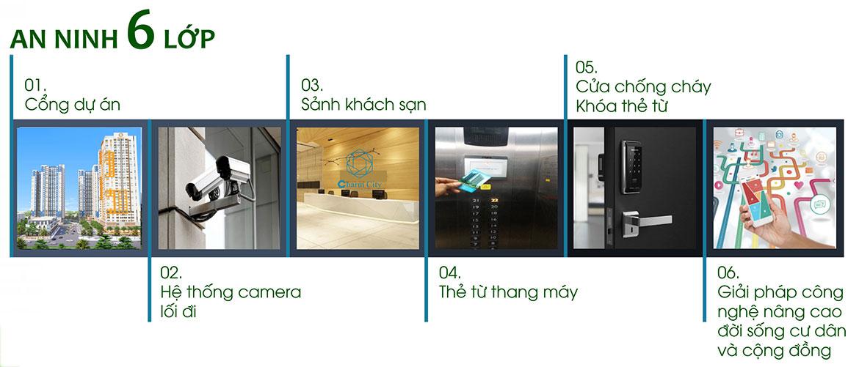 Nội thất dự án căn hộ chung cư Charm City Bình Dương Đường DT743 chủ đầu tư DCT GROUP