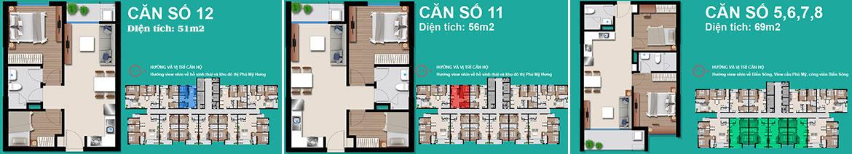 Thiết kế dự án căn hộ chung cư Riverside Quận 7 Đường Đào Trí chủ đầu tư An Gia Investment