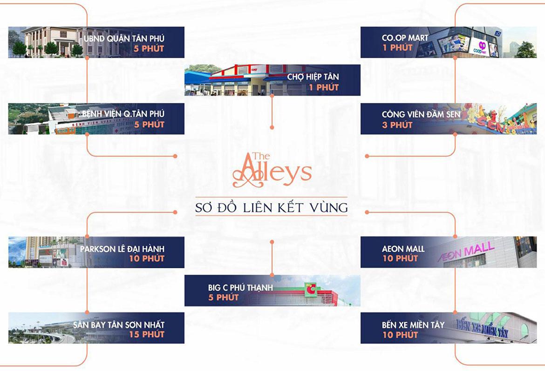 Tiện ích dự án căn hộ chung cư The Alleys Quận Bình Tân Đường Lê Văn Quới chủ đầu tư TTL Group