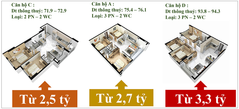 Bảng giá dự án căn hộ chung cư An Sương I Park Quận 12 Đường Khu Dân Cư An Sương chủ đầu tư HDTC