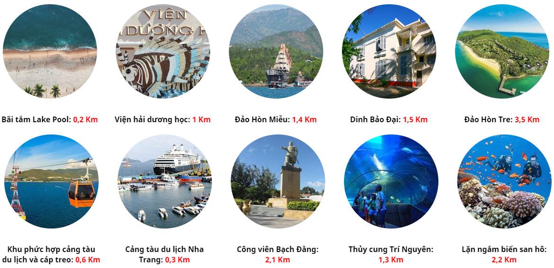 Vị trí địa chỉ dự án căn hộ condotel Peninsula Nha Trang Đường KĐT Biển An Viên chủ đầu tư Công ty cổ phần đầu tư điện lực Hà Nội