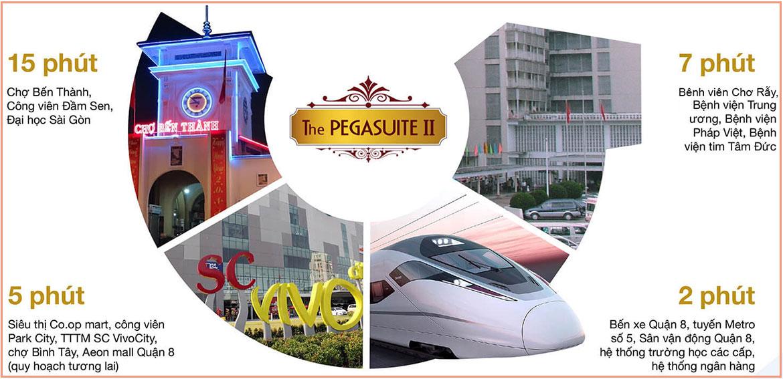 Vị trí địa chỉ dự án căn hộ chung cư The PegaSuite II Đường Tạ Quang Bửu Quận 8