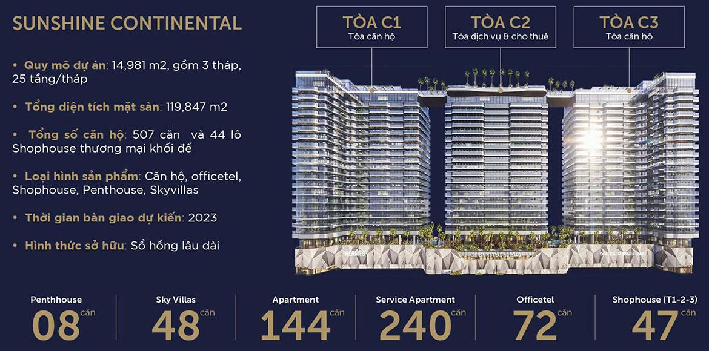 Quy mô dự án căn hộ chung cư Sunshine Continental Quận 10 Đường Tô Hiến Thành chủ đầu tư Sunshine Group