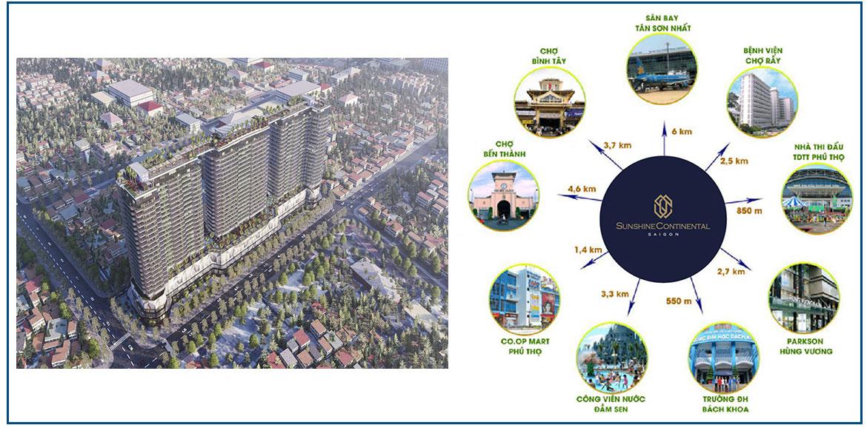 Vị trí địa chỉ dự án căn hộ chung cư Sunshine Continental Quận 10 Đường Tô Hiến Thành chủ đầu tư Sunshine Group