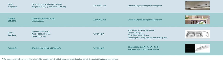Danh mục nội thất bàn giao dự án căn hộ chung cư Kingdom 101 Quận 10 Đường Tô Hiến Thành chủ đầu tư Hoa Lâm