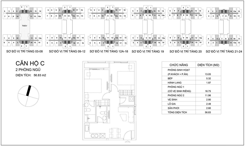 Thiết kế dự án căn hộ chung cư Dream Home Riverside Quận 8 Đường Nguyễn Văn Linh