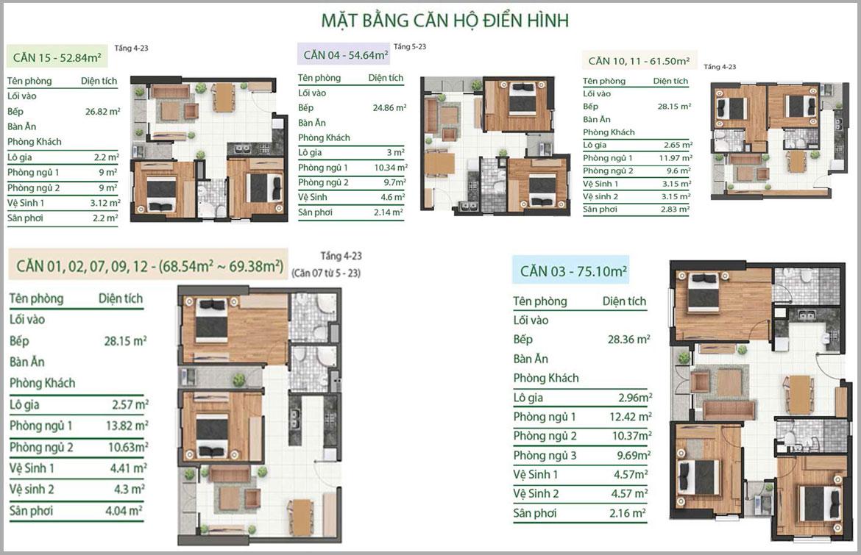 Thiết kế dự án căn hộ chung cư Viva Plaza đường Nguyễn Lương Bằng quận 7