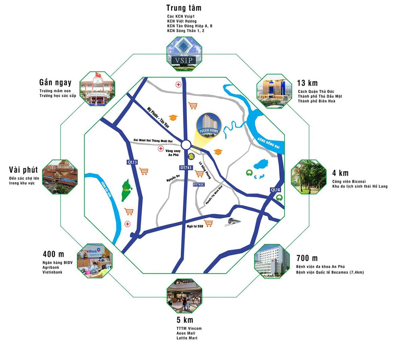 Vị trí địa chỉ dự án căn hộ chung cư Tecco Home An Phú Bình Dương