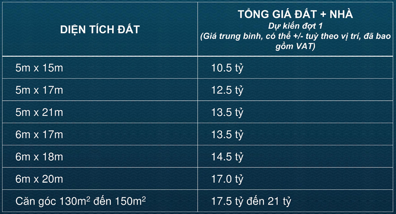 Bảng giá dự án nhà phố biệt thự Verosa Park Khang Điền Quận 9