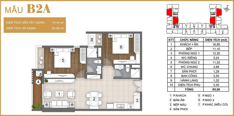 Thiết kế dự án căn hộ chung cư Green Star Sky Garden đường Nguyễn Lương Bằng Quận 7