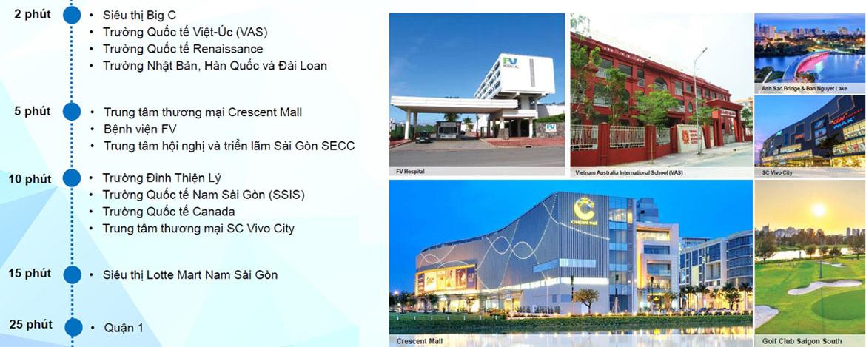 Vị trí địa chỉ dự án căn hộ chung cư Marina Park đường Đào Trí quận 7